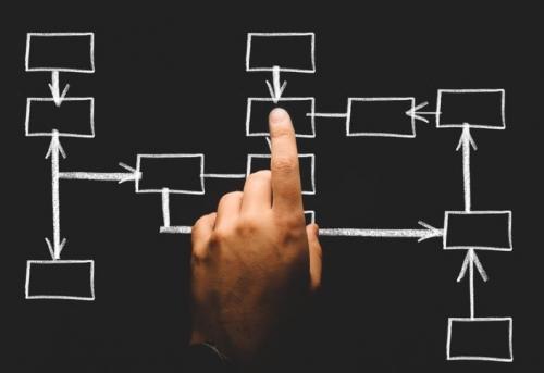 网站建设教程简介 网站建设主要流程