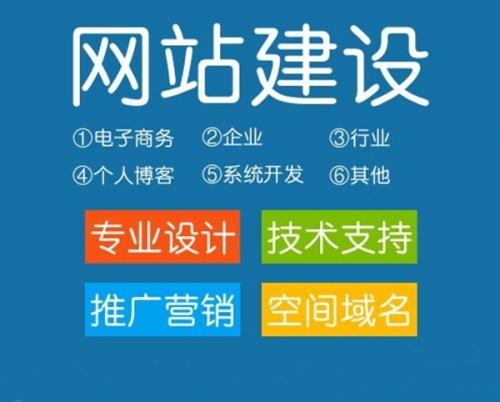 深圳网络推广要闻:新闻栏目分类对网站优化的作用