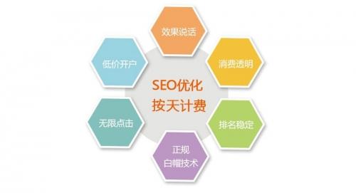 深圳网络公司分享网站定制设计的重要性营销型网站建设不可不知的三大原则